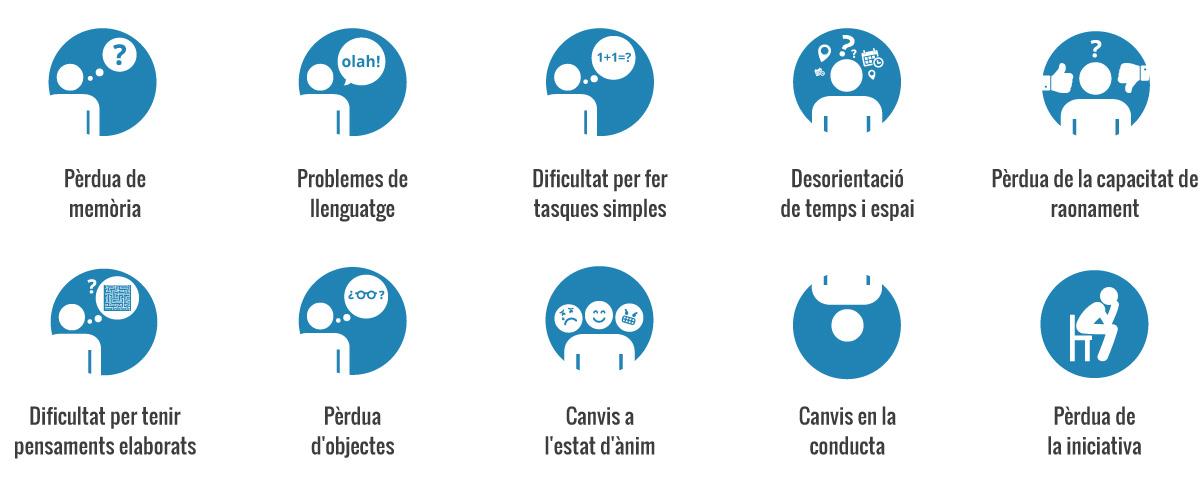 Els símptomes de l'Alzheimer